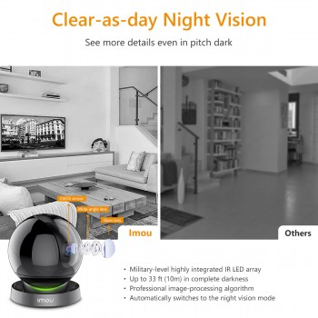 Indoor Security Camera Ranger Pro Wi-Fi